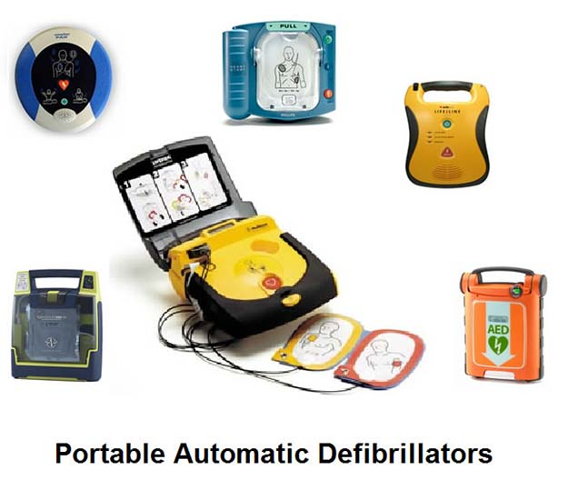 portable automatic defibrillator for first aid kit