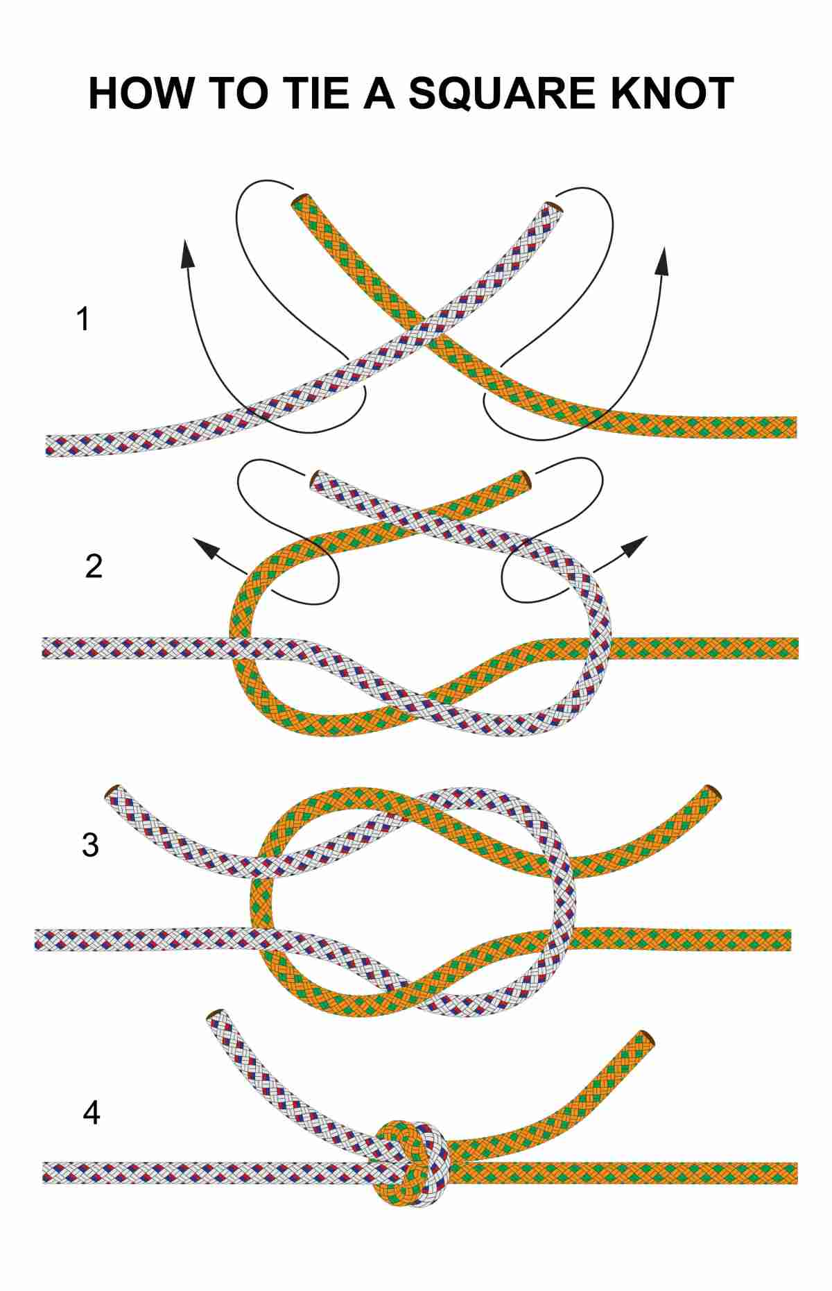 square knot illustration 1-4 | How To Tie A Square Knot | Step-By-Step Instructions | square knot | knots