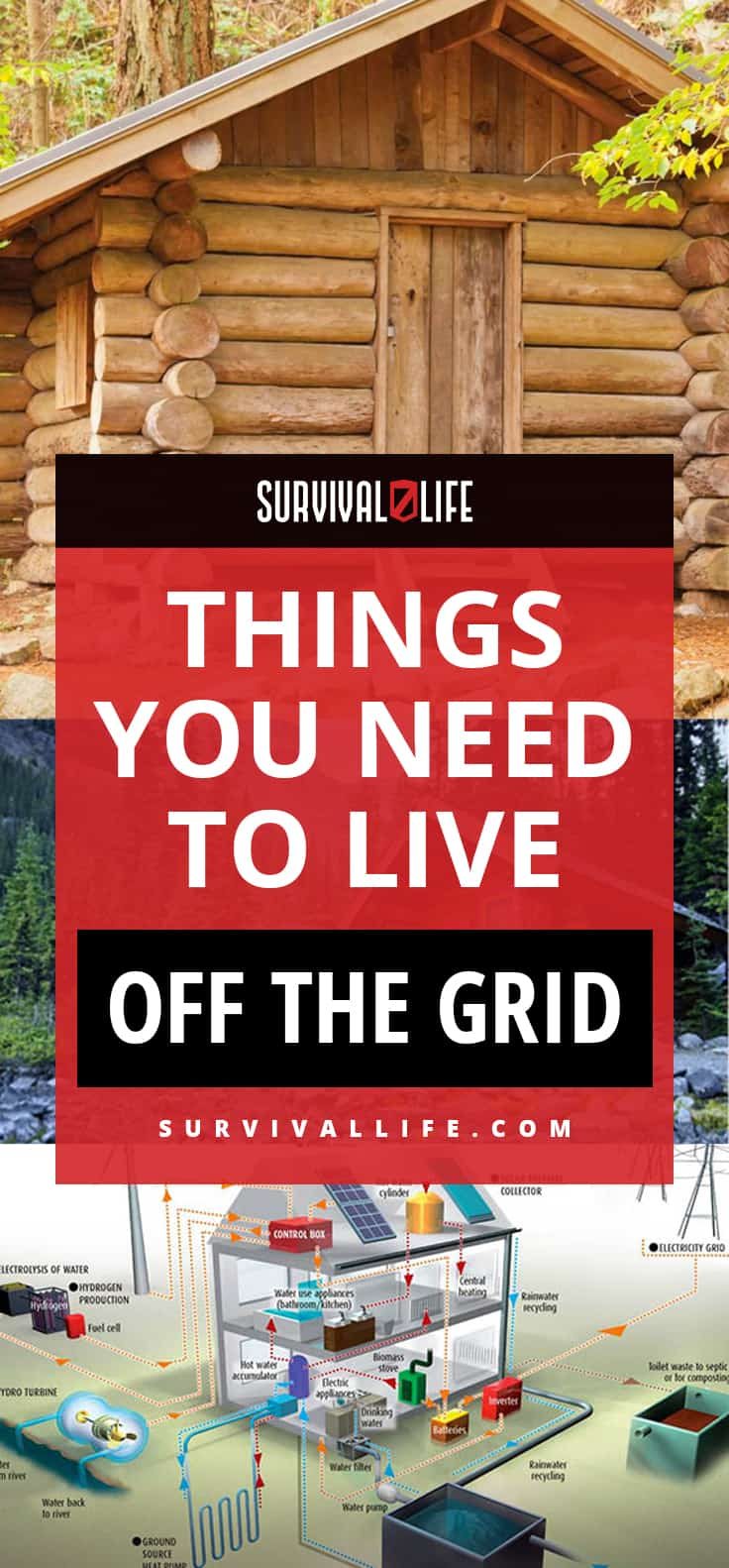 Off the Grid | Things You Need to Live Off the Grid