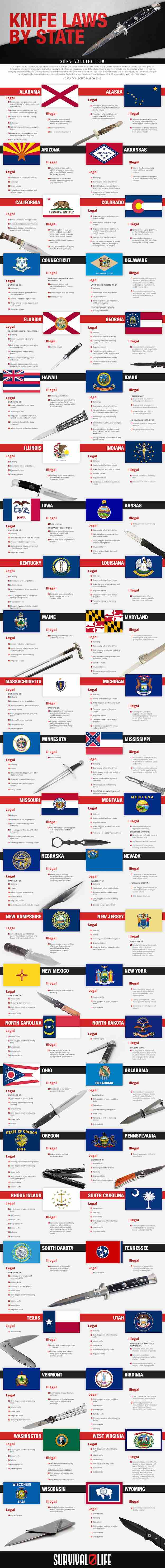 knife laws by state compressed