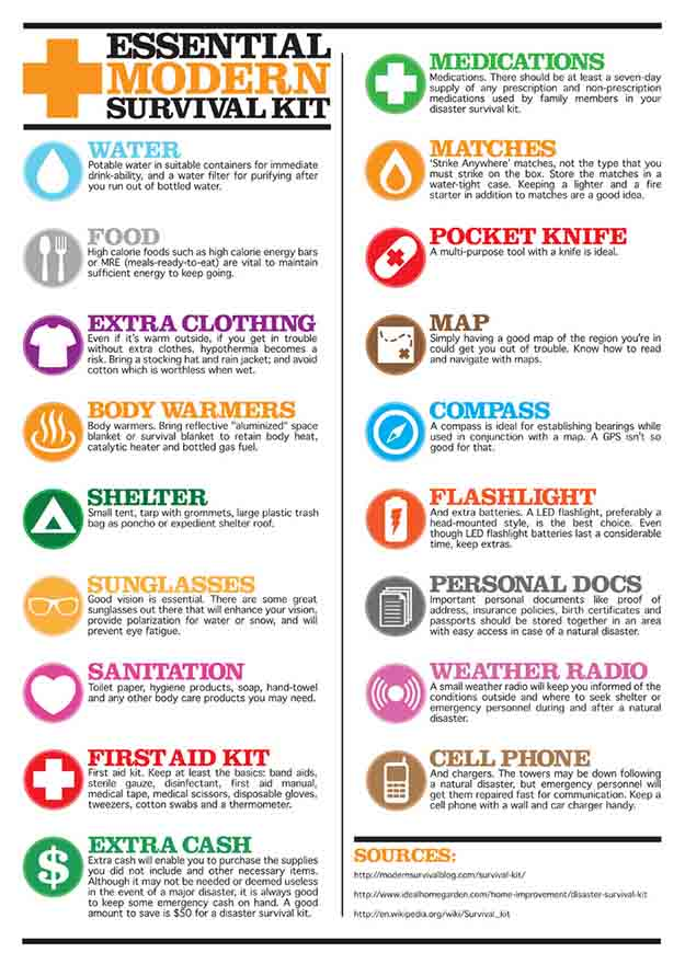 Come Up With A Checklist | Learn How To Create Your Own Survival Kit